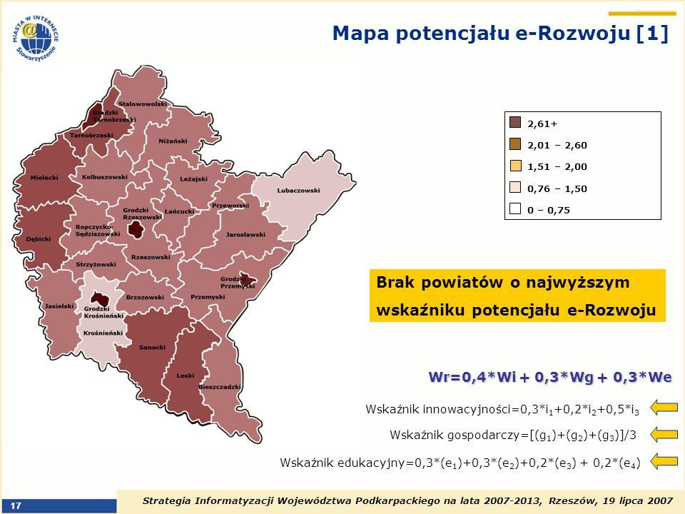 Mapa potencjału e-Rozwoju [1]